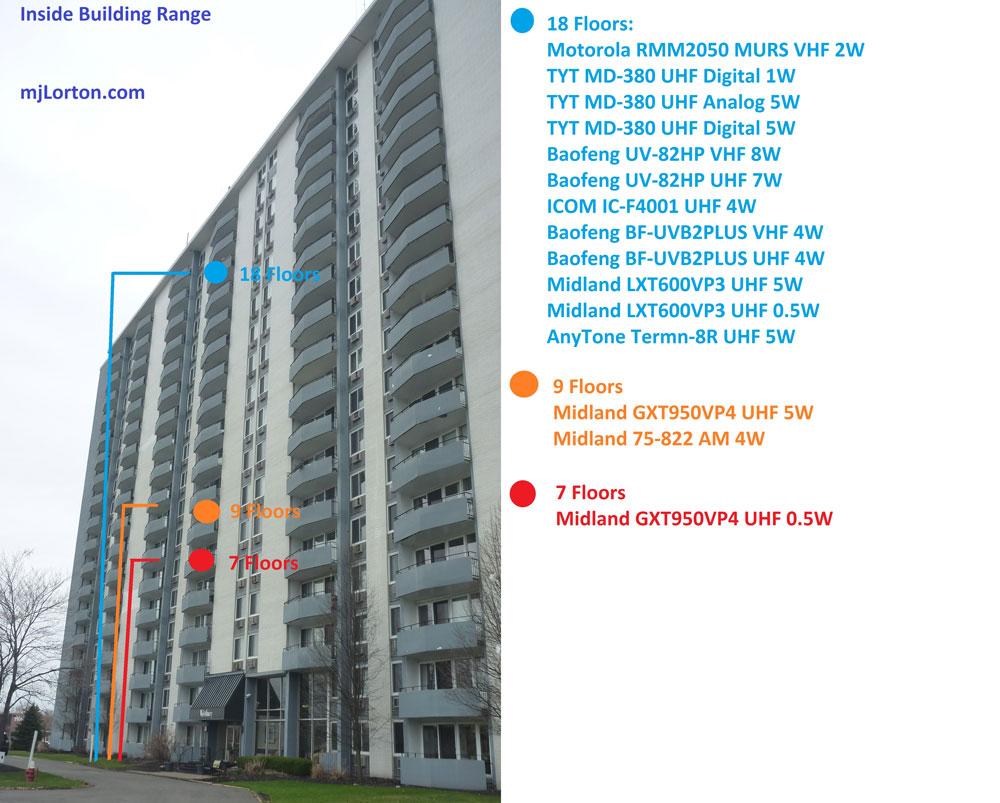 Building-v6_1000