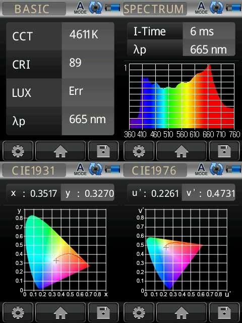 LED at 88W No Lens 30mm away