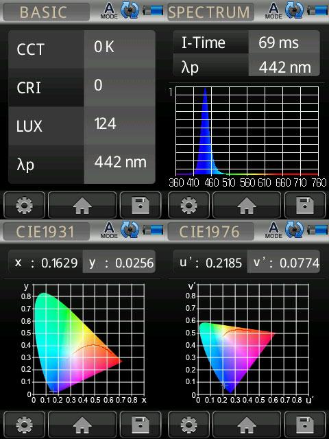 Blue Spectrum