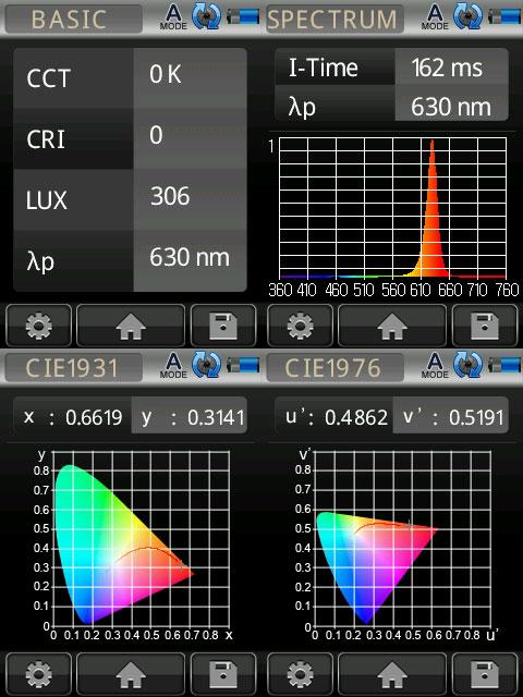 Red Spectrum