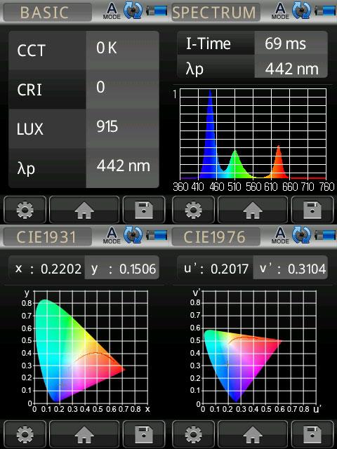 White Spectrum