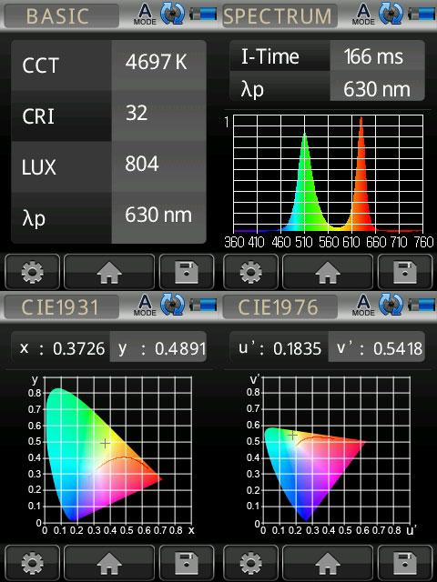 Yellow Spectrum