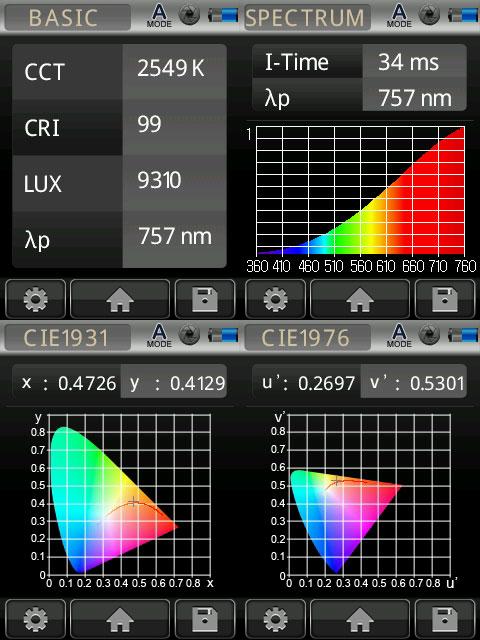 Normal Spectrum