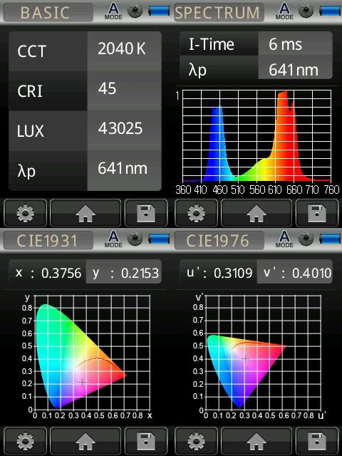 Growth Veg Spectrum