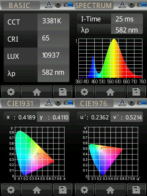 Warm Spectrum